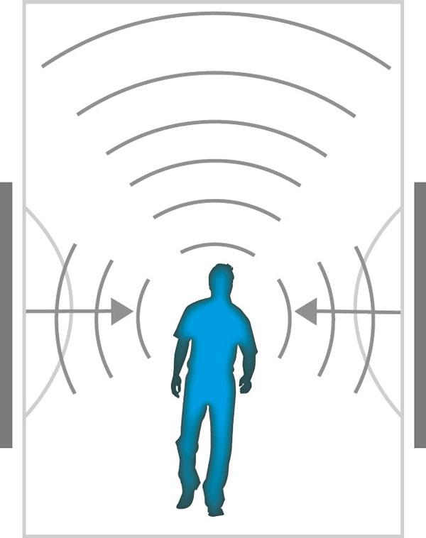 các vấn đề thường gặp trong xử lý âm thanh phòng nghe nhạc
